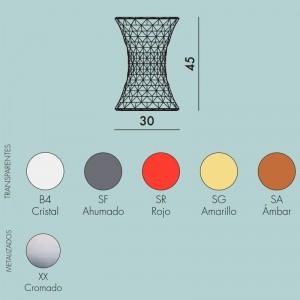 dimensiones y colores taburete Stone Kartell